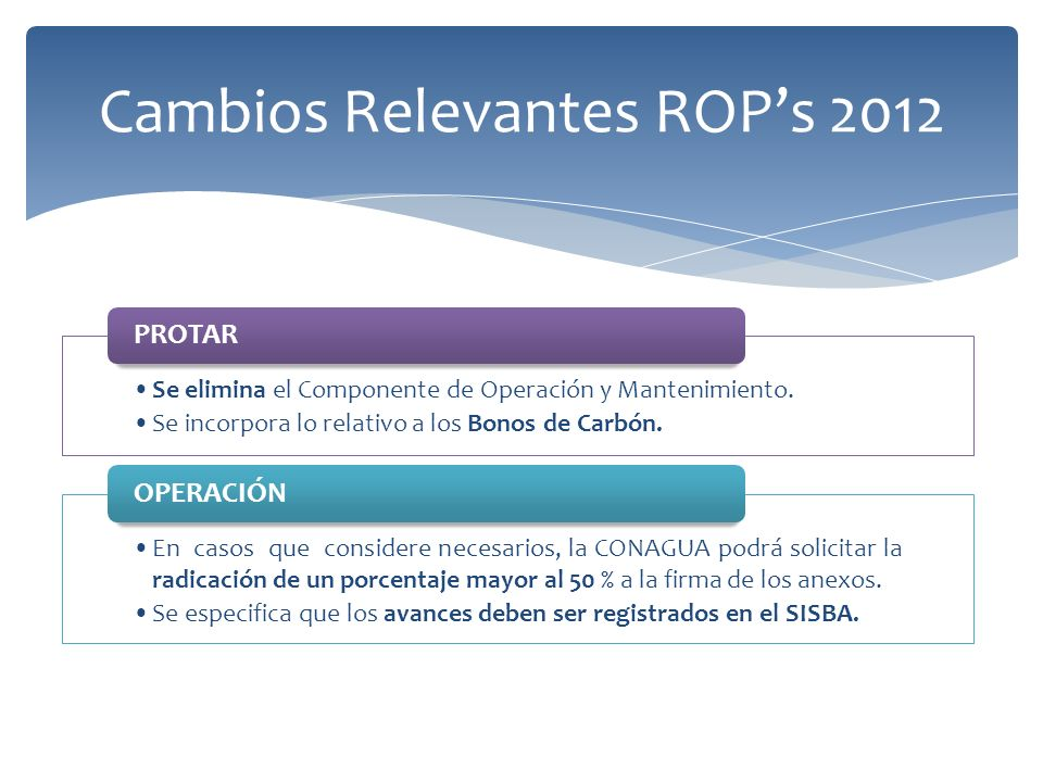 Cambios Relevantes ROP's 2012