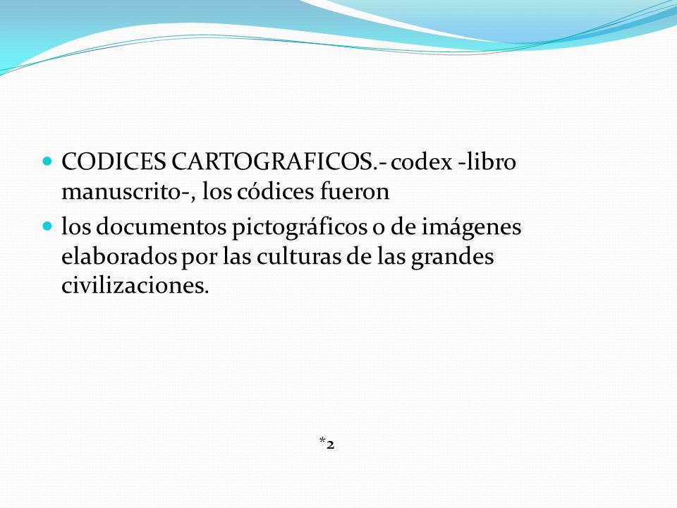 CODICES CARTOGRAFICOS.- codex -libro manuscrito-, los códices fueron