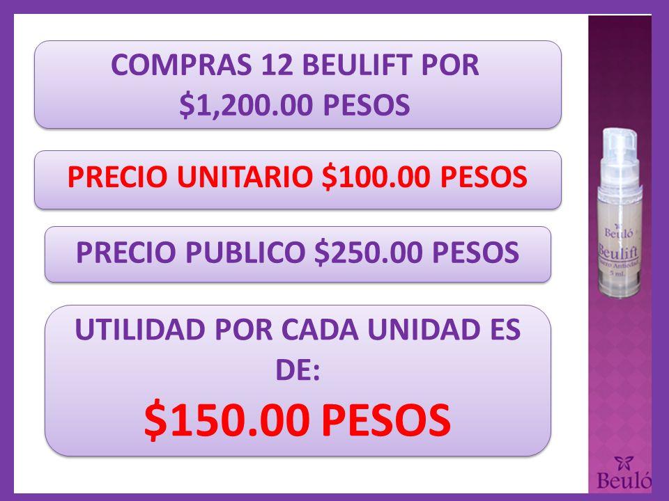 PRECIO UNITARIO $100.00 PESOS UTILIDAD POR CADA UNIDAD ES DE: