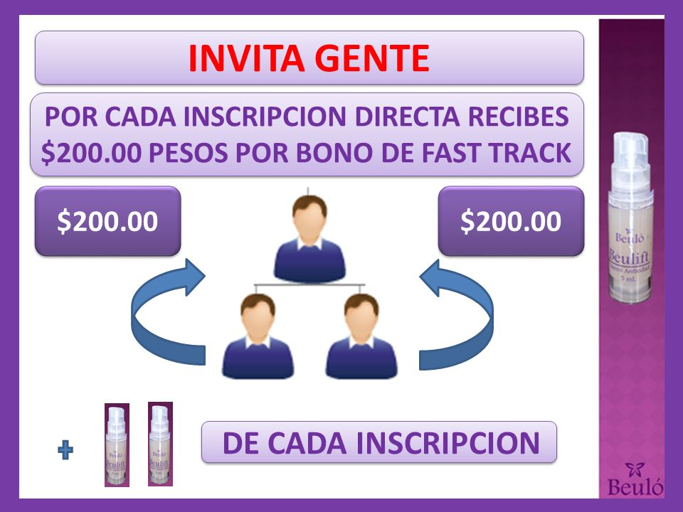 INVITA GENTE DE CADA INSCRIPCION