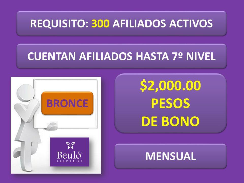 REQUISITO: 300 AFILIADOS ACTIVOS CUENTAN AFILIADOS HASTA 7º NIVEL