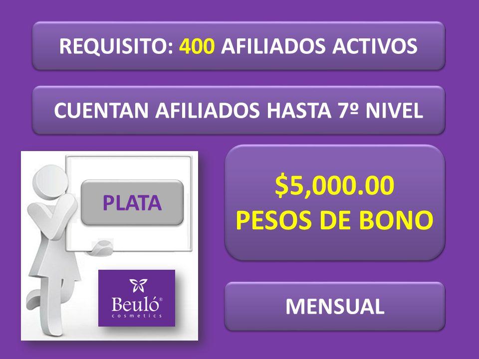 REQUISITO: 400 AFILIADOS ACTIVOS CUENTAN AFILIADOS HASTA 7º NIVEL