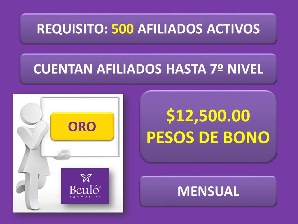 REQUISITO: 500 AFILIADOS ACTIVOS CUENTAN AFILIADOS HASTA 7º NIVEL