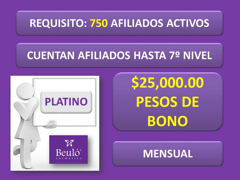REQUISITO: 750 AFILIADOS ACTIVOS CUENTAN AFILIADOS HASTA 7º NIVEL