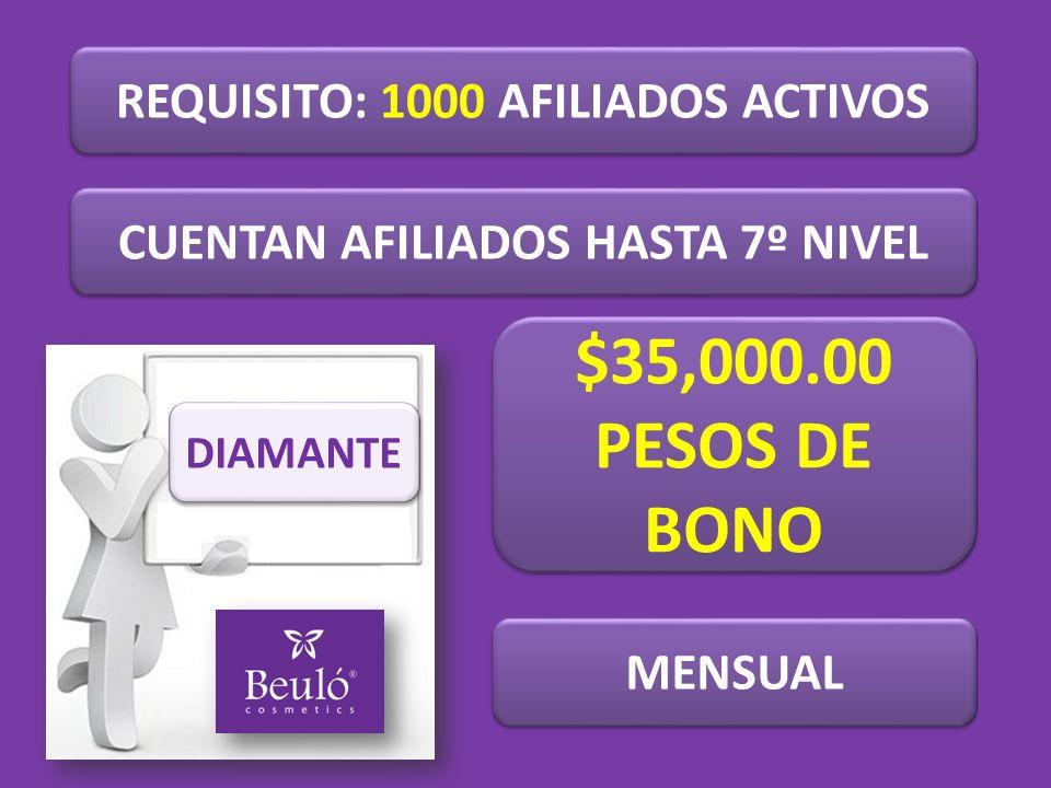 REQUISITO: 1000 AFILIADOS ACTIVOS CUENTAN AFILIADOS HASTA 7º NIVEL