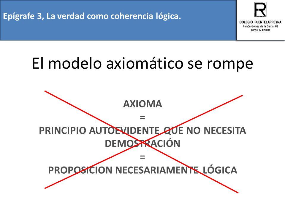 El modelo axiomático se rompe