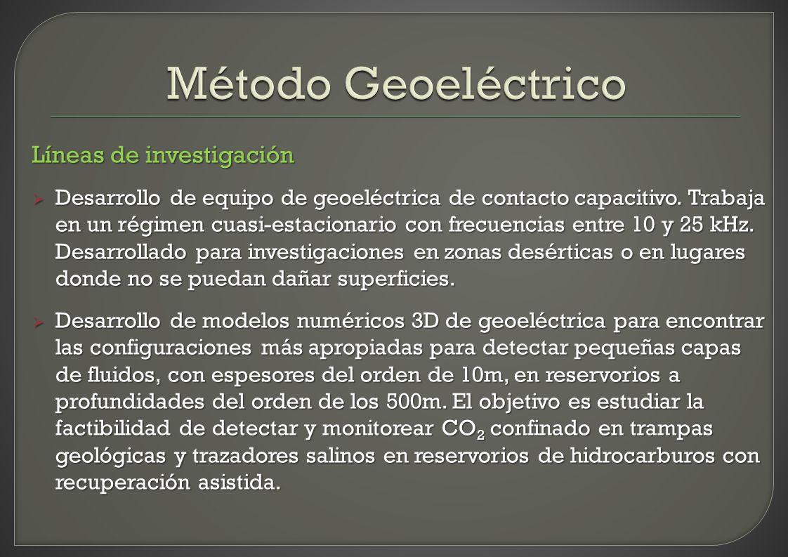 Método Geoeléctrico Líneas de investigación