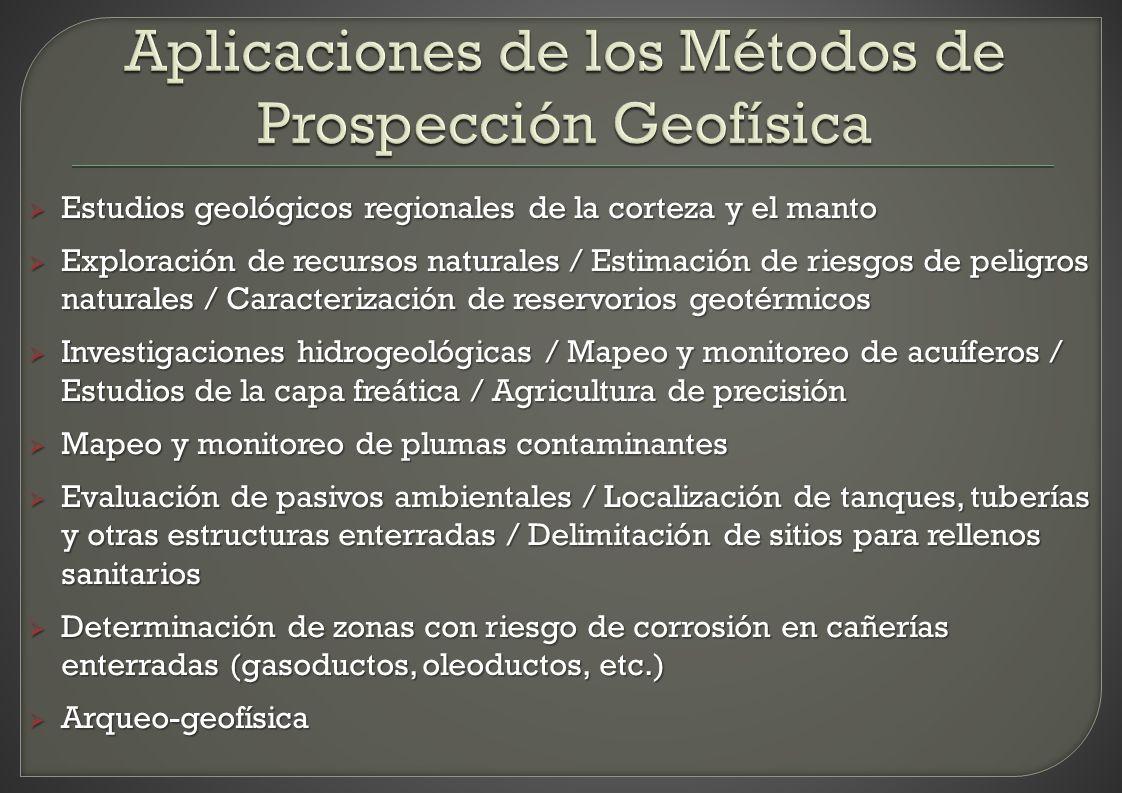 Aplicaciones de los Métodos de Prospección Geofísica