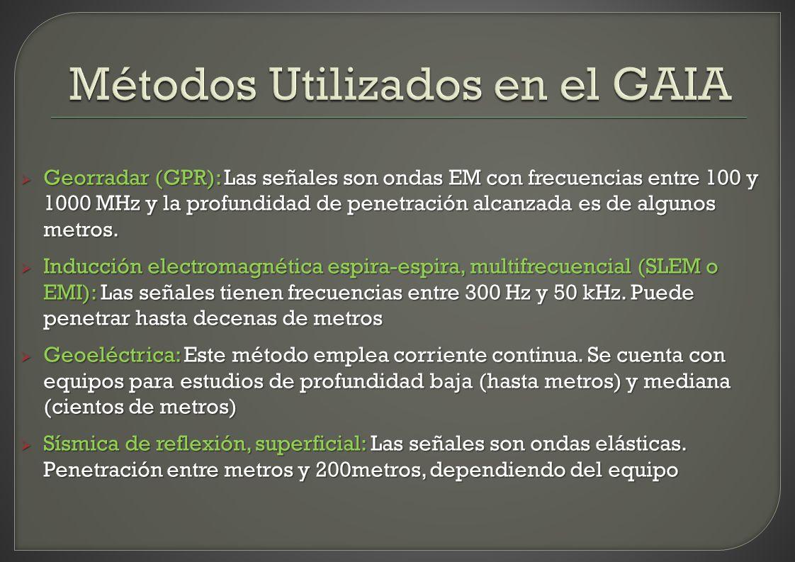 Métodos Utilizados en el GAIA