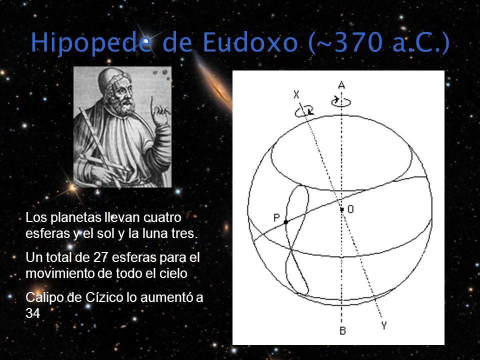Hipopede de Eudoxo (~370 a.C.)