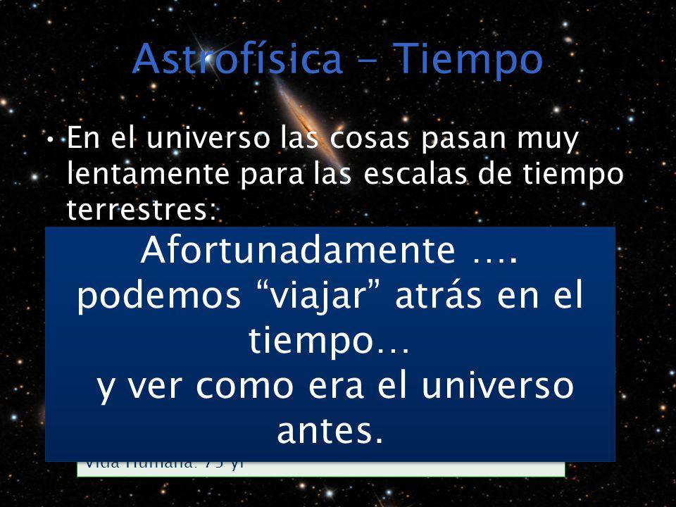 Astrofísica - Tiempo Afortunadamente ….