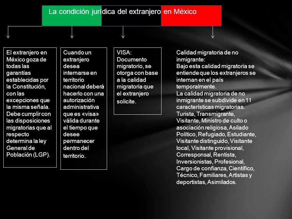 La condición jurídica del extranjero en México