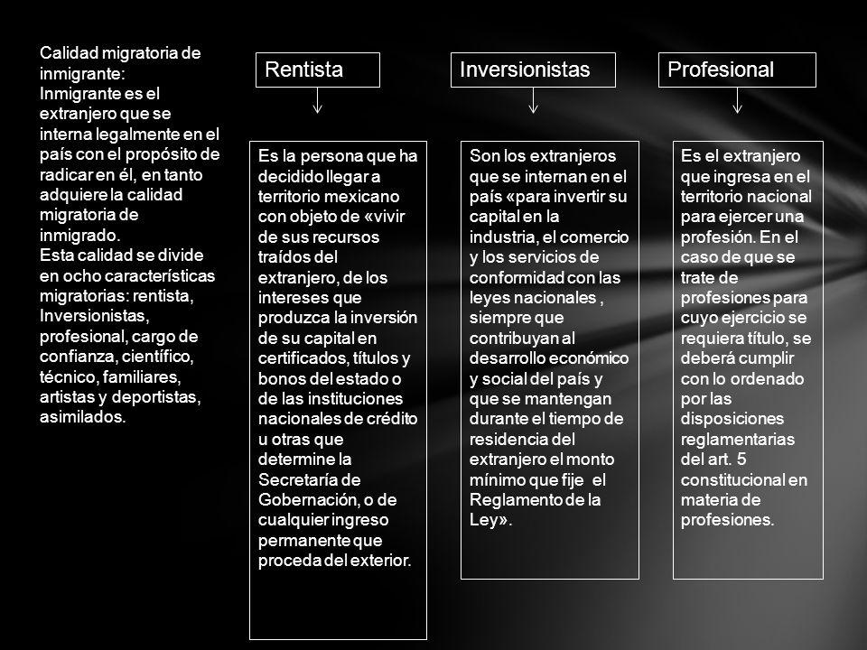 Rentista Inversionistas Profesional Calidad migratoria de inmigrante: