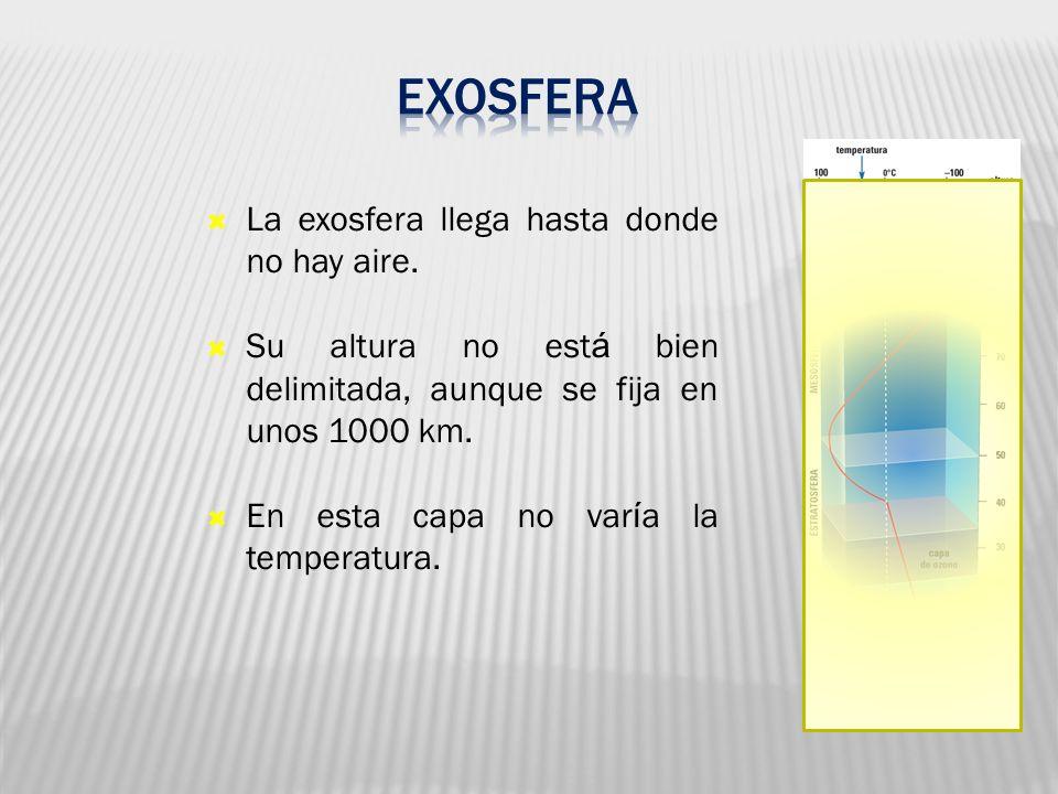 Exosfera La exosfera llega hasta donde no hay aire.