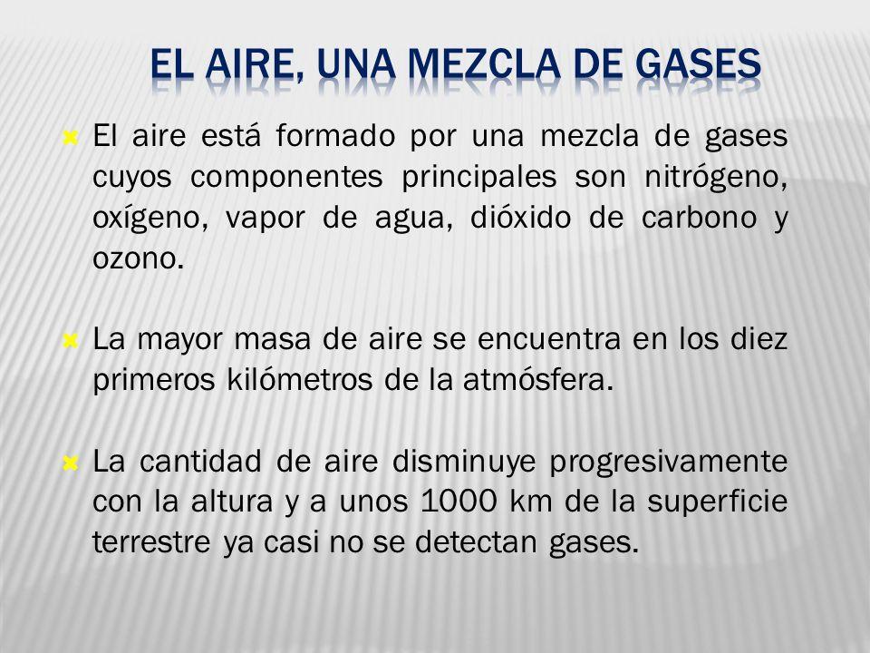 El aire, una mezcla de gases