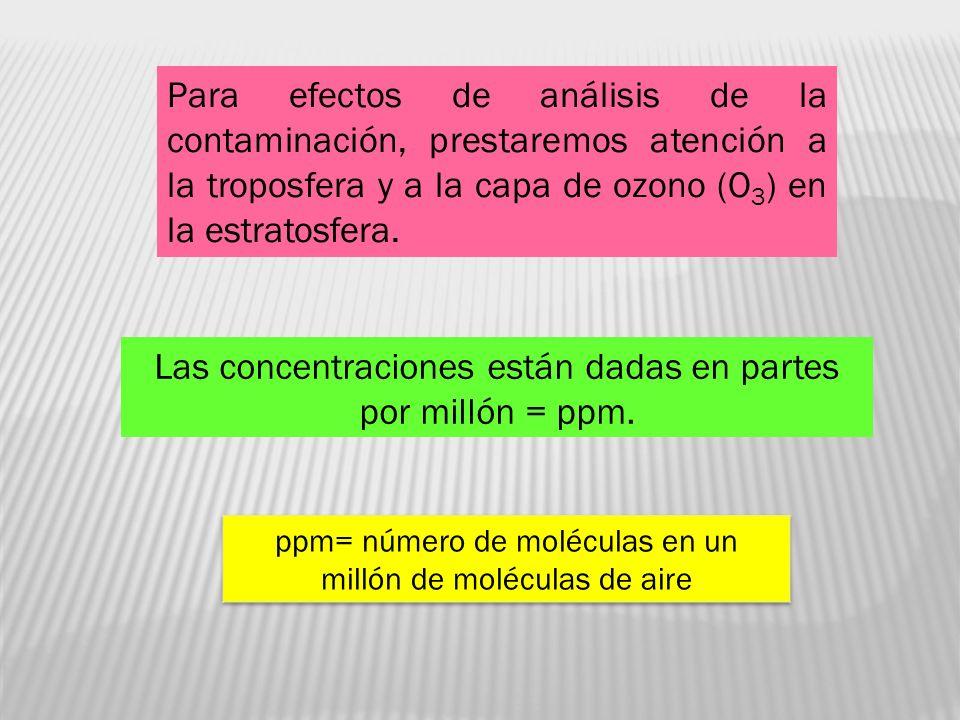 Las concentraciones están dadas en partes por millón = ppm.