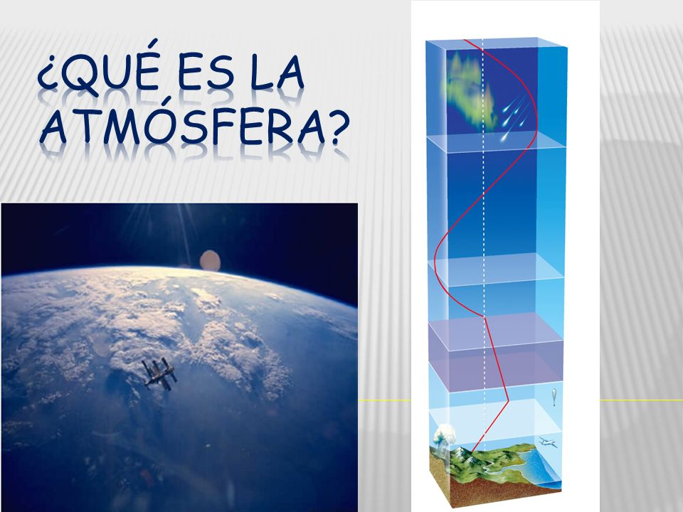 ¿Qué es la atmósfera