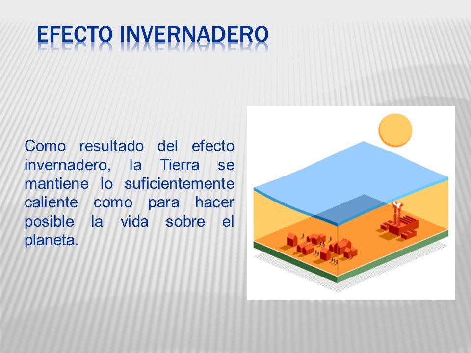 EFECTO INVERNADERO Efecto invernadero