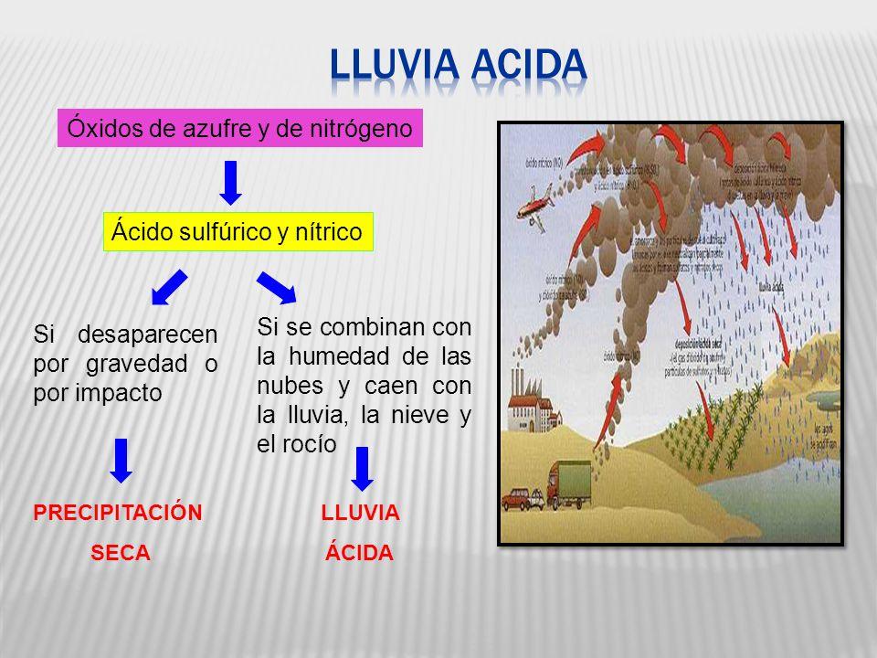 LLUVIA ACIDA LLUVIA ÁCIDA Óxidos de azufre y de nitrógeno