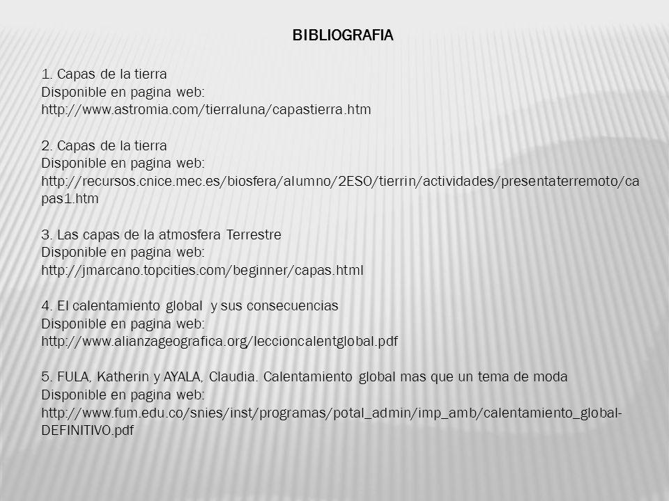 BIBLIOGRAFIA 1. Capas de la tierra Disponible en pagina web: