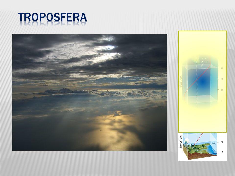 05 Troposfera