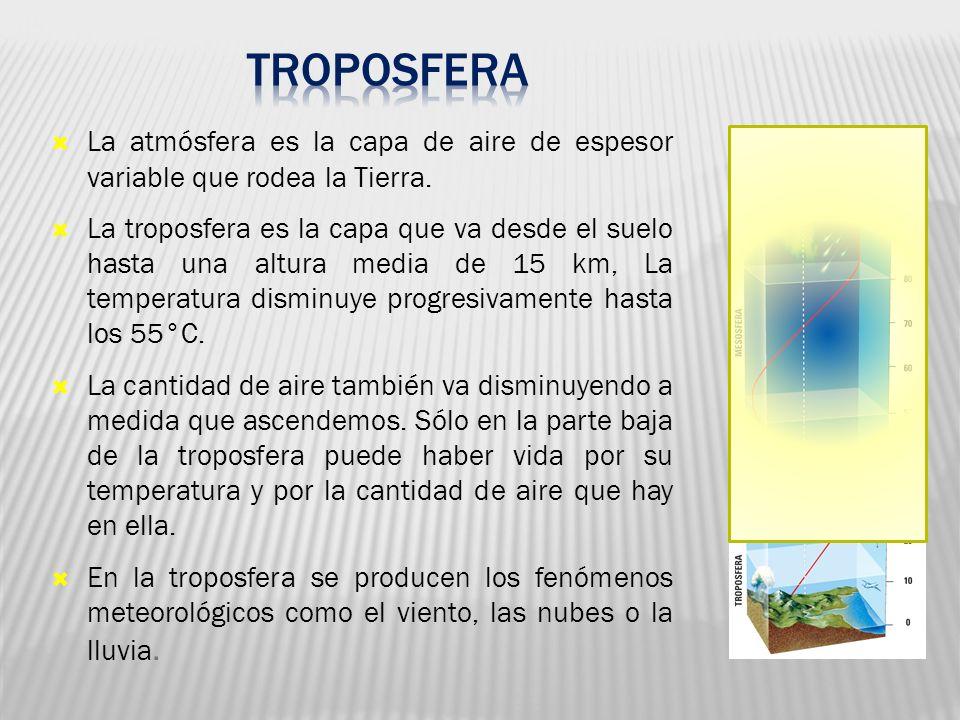 05 Troposfera. La atmósfera es la capa de aire de espesor variable que rodea la Tierra.