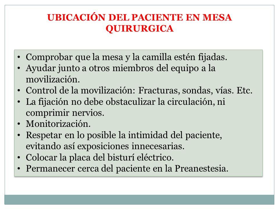 UBICACIÓN DEL PACIENTE EN MESA QUIRURGICA