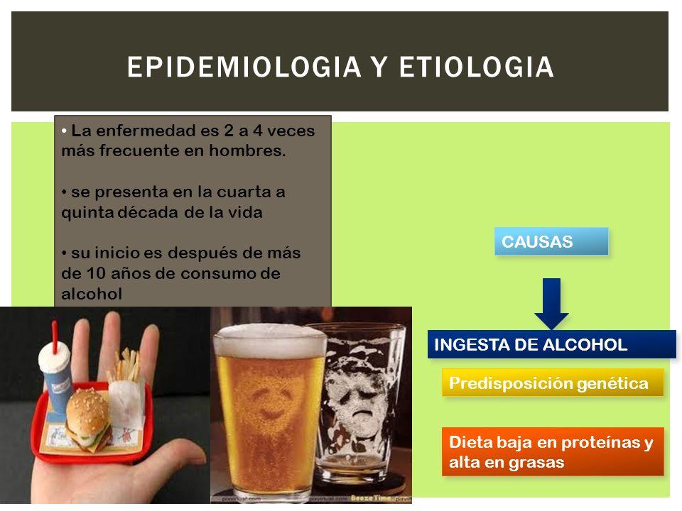 EPIDEMIOLOGIA Y ETIOLOGIA