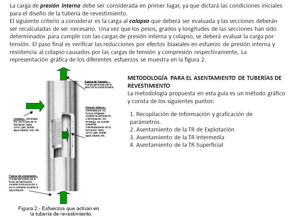 La carga de presión interna debe ser considerada en primer lugar, ya que dictará las condiciones iniciales para el diseño de la tubería de revestimiento.