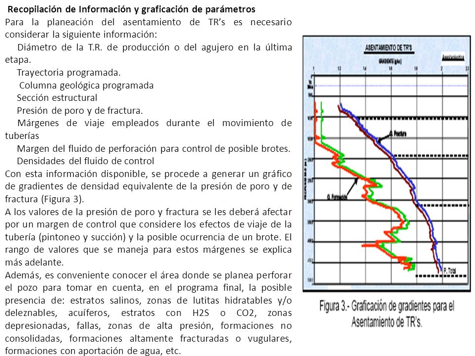 Recopilación de Información y graficación de parámetros