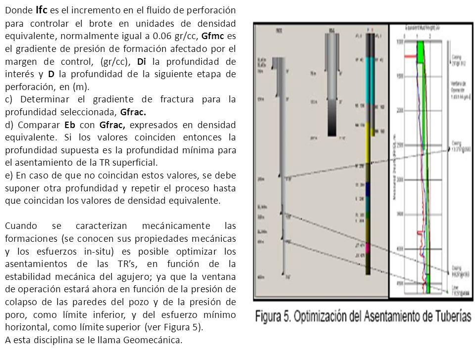 Donde Ifc es el incremento en el fluido de perforación para controlar el brote en unidades de densidad equivalente, normalmente igual a 0.06 gr/cc, Gfmc es el gradiente de presión de formación afectado por el margen de control, (gr/cc), Di la profundidad de interés y D la profundidad de la siguiente etapa de perforación, en (m).