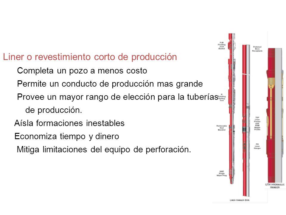 Liner o revestimiento corto de producción