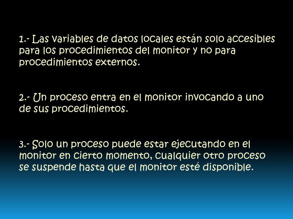 1.- Las variables de datos locales están solo accesibles para los procedimientos del monitor y no para procedimientos externos.