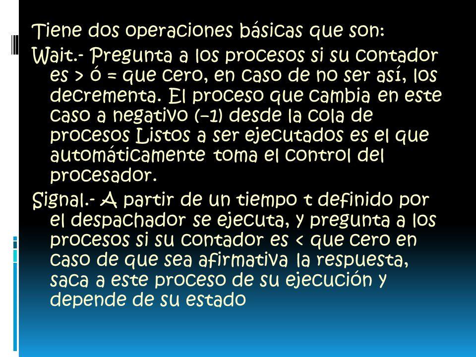 Tiene dos operaciones básicas que son: