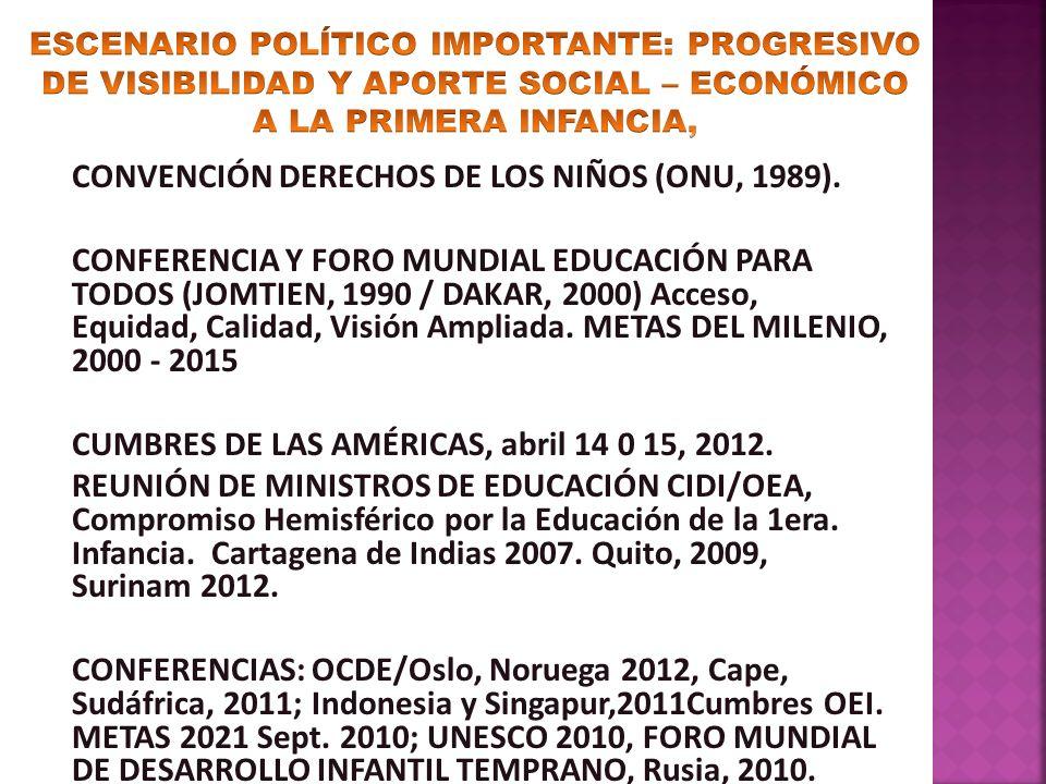 CONVENCIÓN DERECHOS DE LOS NIÑOS (ONU, 1989).