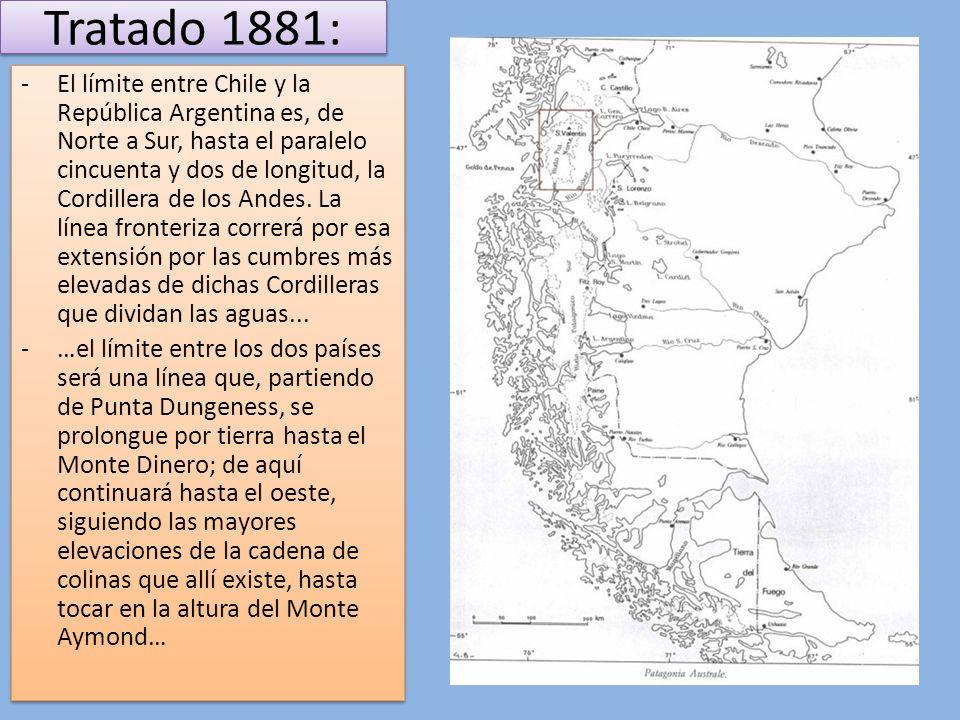 Tratado 1881:
