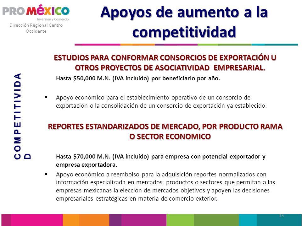 Apoyos de aumento a la competitividad