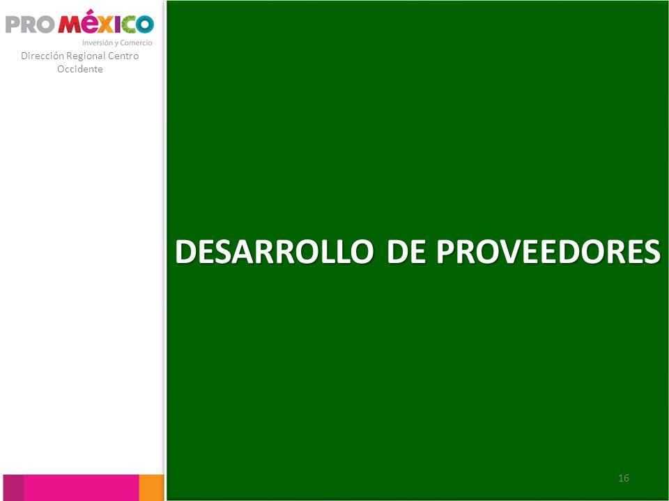 DESARROLLO DE PROVEEDORES