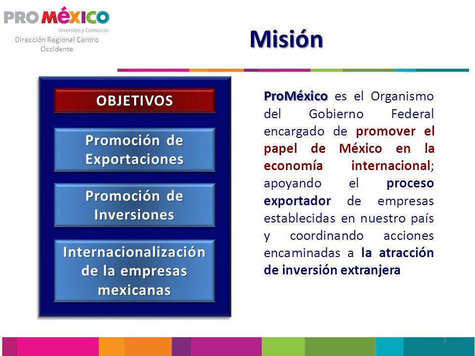 Misión OBJETIVOS Promoción de Exportaciones Promoción de Inversiones