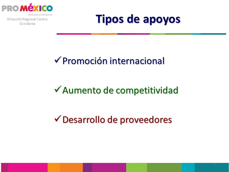 Tipos de apoyos Promoción internacional Aumento de competitividad