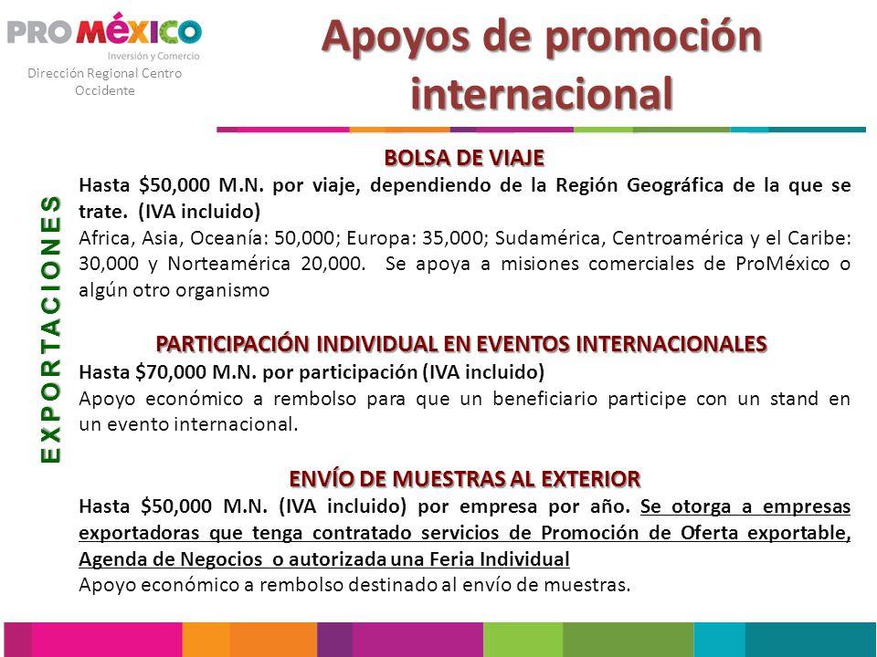 Apoyos de promoción internacional ENVÍO DE MUESTRAS AL EXTERIOR