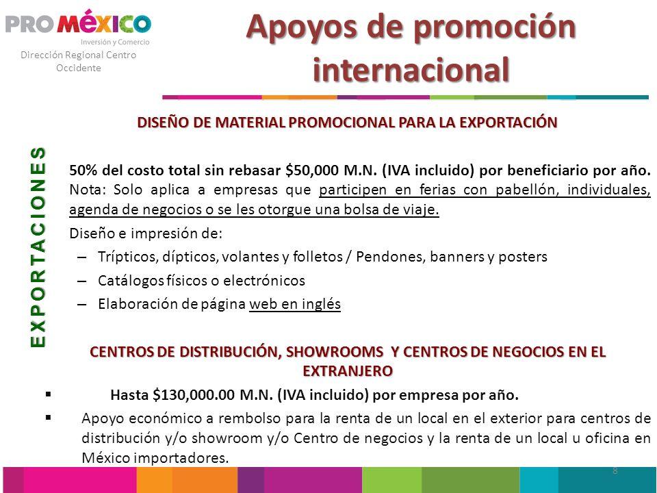 Apoyos de promoción internacional