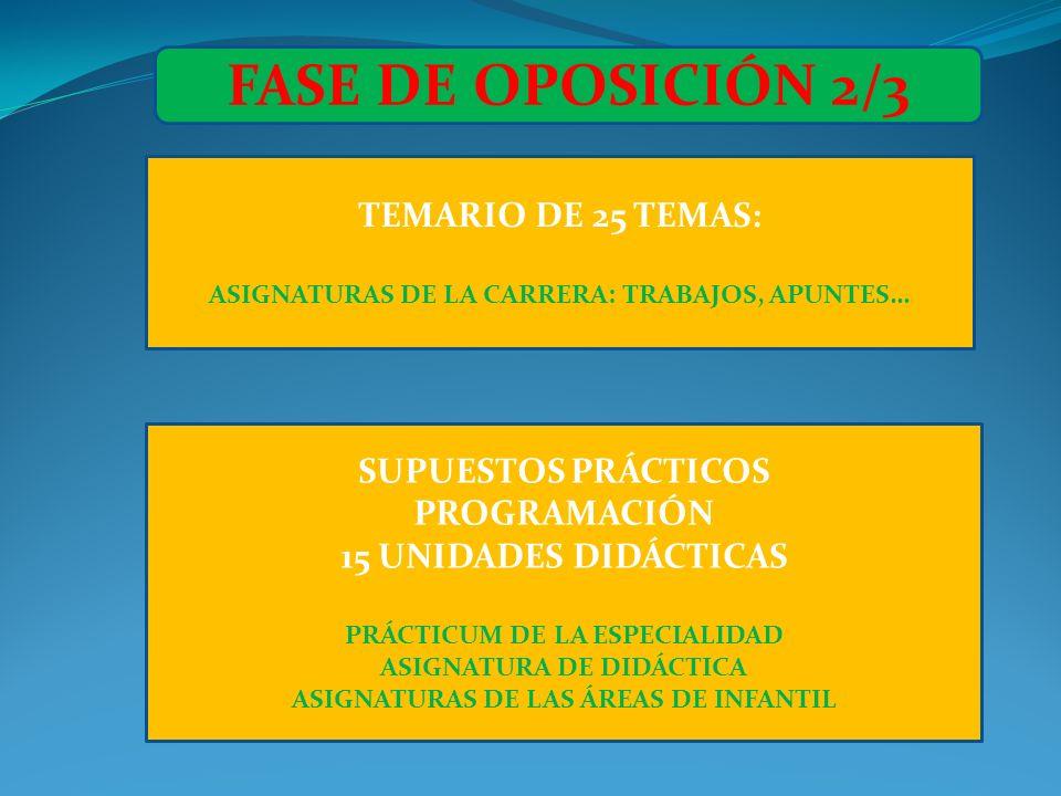 FASE DE OPOSICIÓN 2/3 TEMARIO DE 25 TEMAS: SUPUESTOS PRÁCTICOS