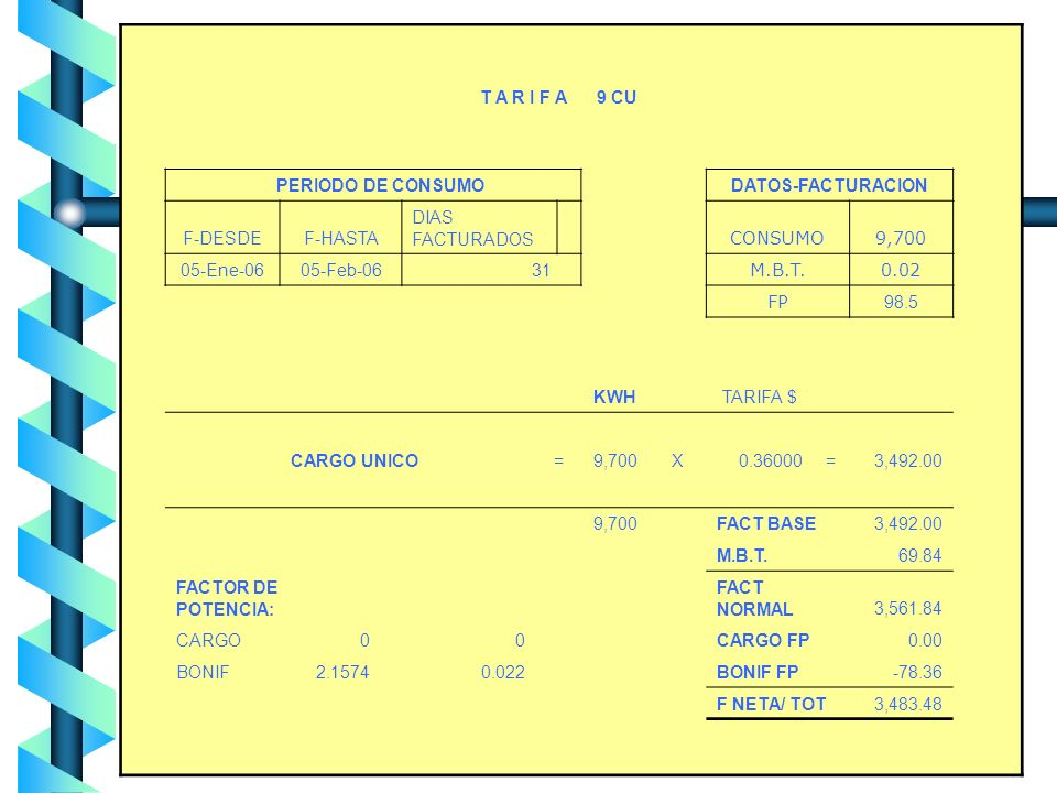 T A R I F A 9 CU PERIODO DE CONSUMO DATOS-FACTURACION KWH