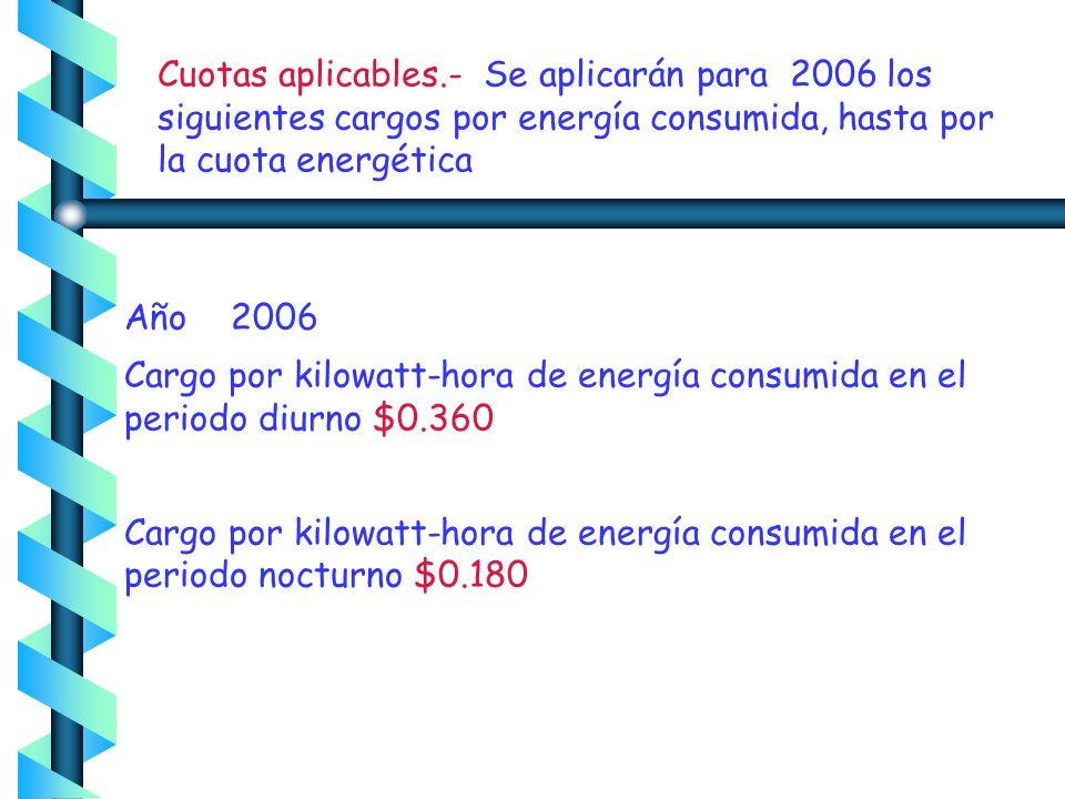 Cuotas aplicables.- Se aplicarán para 2006 los siguientes cargos por energía consumida, hasta por la cuota energética