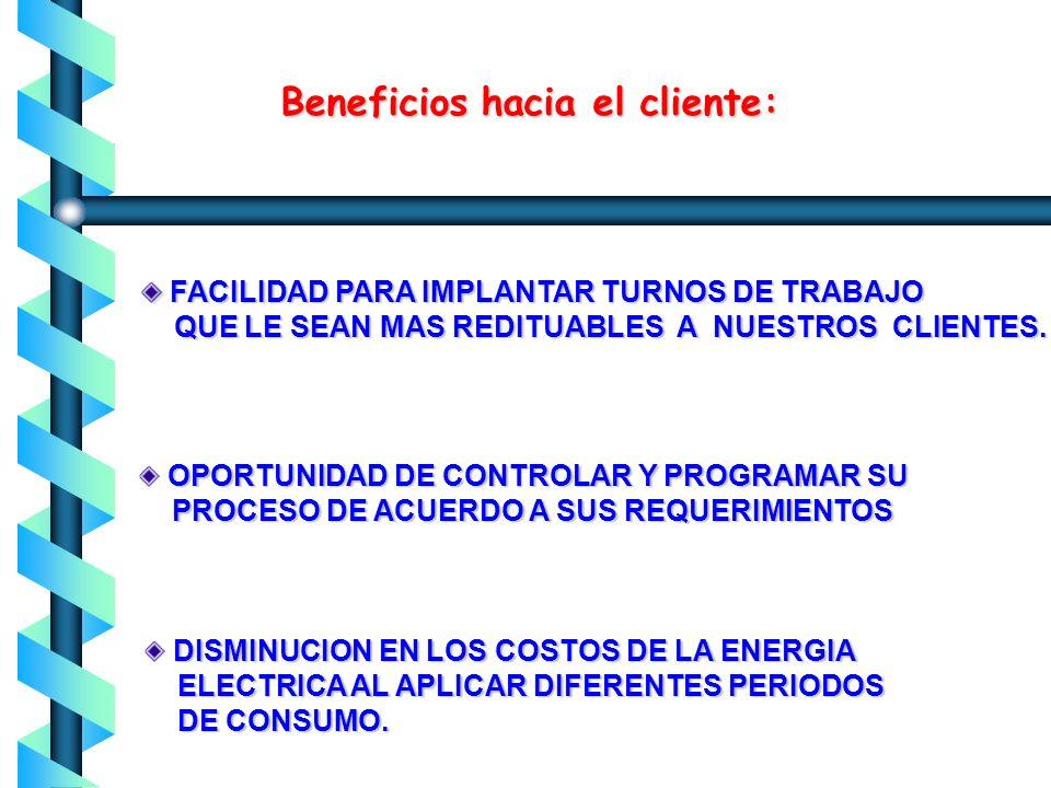 Beneficios hacia el cliente: