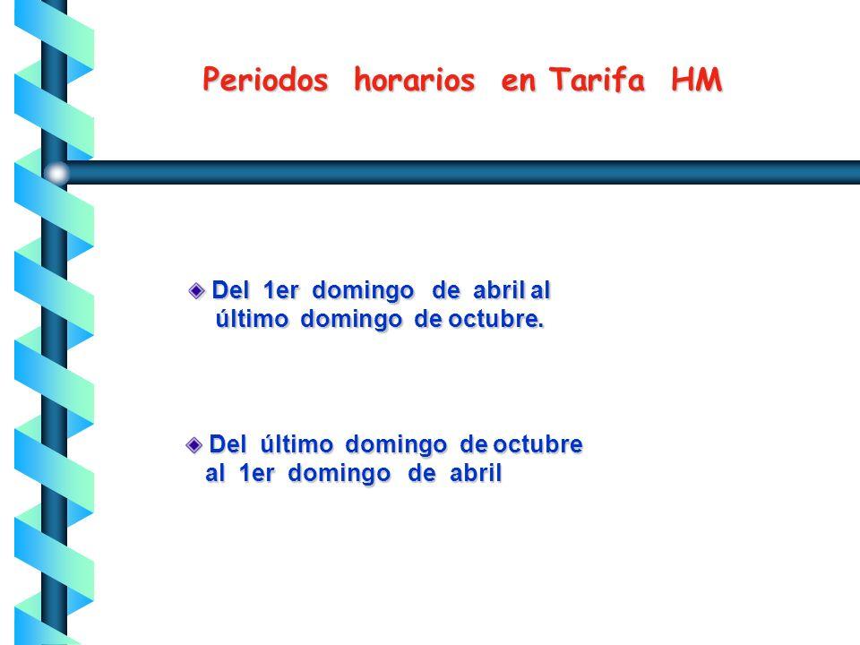 Periodos horarios en Tarifa HM