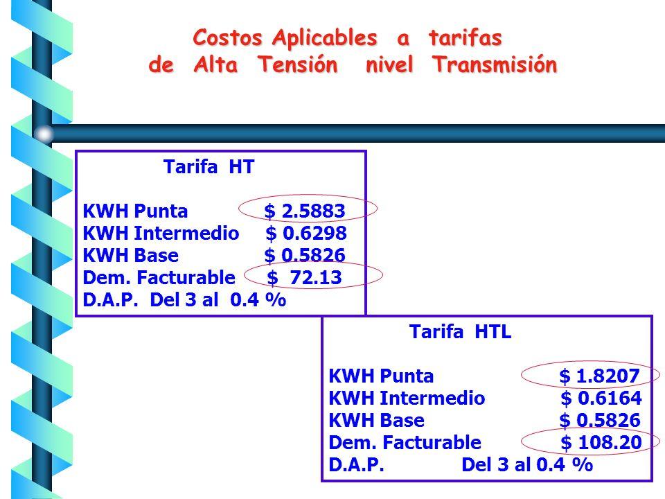 Costos Aplicables a tarifas de Alta Tensión nivel Transmisión