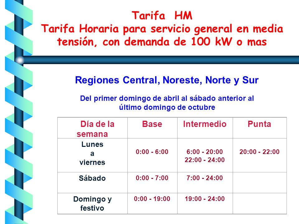Tarifa HM Tarifa Horaria para servicio general en media tensión, con demanda de 100 kW o mas