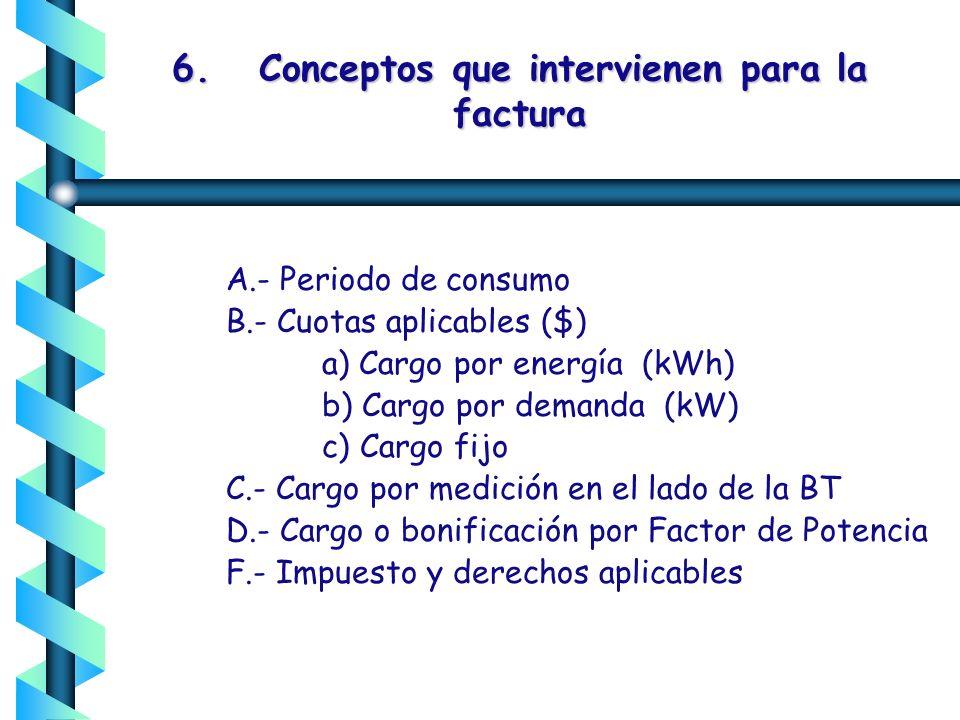 6. Conceptos que intervienen para la factura